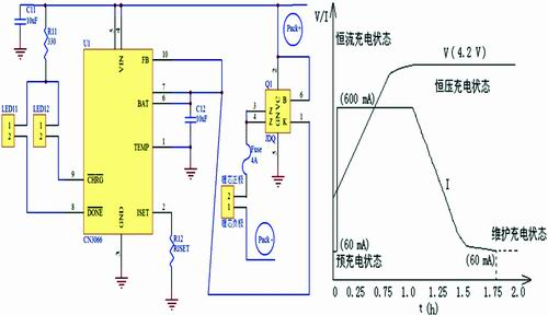 充电管理芯片连续监控电池的电压,当单节锂电池的电压达到4.
