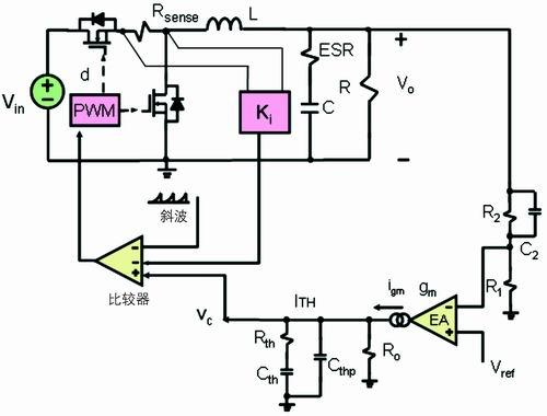 降压转换器电流取样电阻三种位置的选择