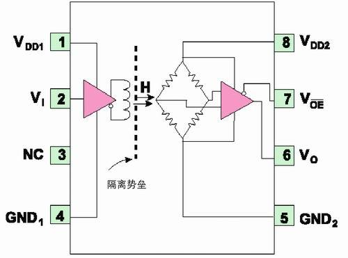 nve公司巨磁电阻隔离器件il710的实现原理图如图5所示.