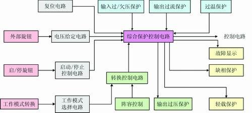 图6  保护电路方框图