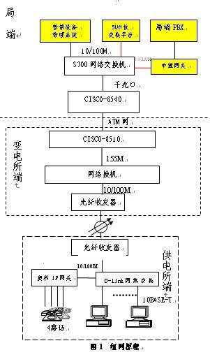 电路 电路图 电子 设计 素材 原理图 301_511 竖版 竖屏