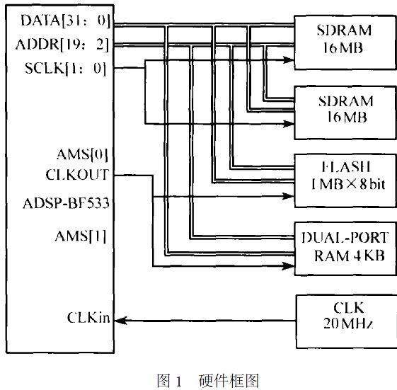 电路 电路图 电子 设计 素材 原理图 561_551