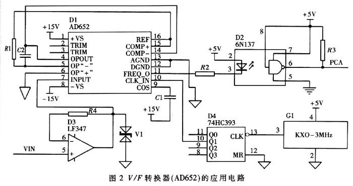 电阻信号先经惠斯通电桥转换为0~5v的标准信号,再经v/f变换转换
