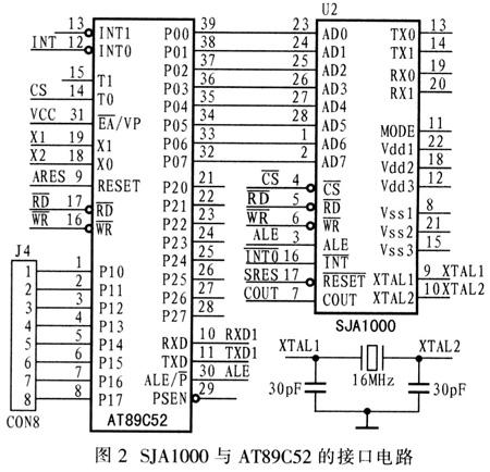 can总线/rs232接口的设计