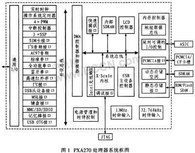 74ls138内部结构
