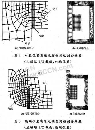 直线振动电机非线性电磁特性有限元仿真研究