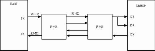 l6201电路图
