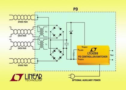 具内置开关的大功率受电设备控制器