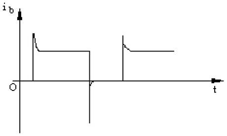最佳基极驱动电流波形
