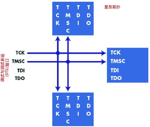 电路 电路图 电子 设计 素材 原理图 500_423