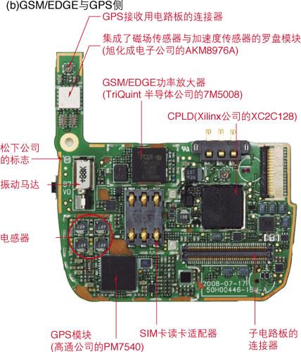 显示部分包括液晶屏等,键盘部分则包括键盘与各电路板.