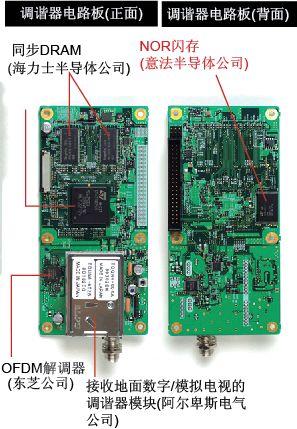 调谐器电路板,电源电路板