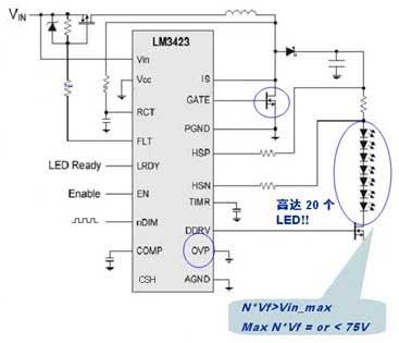 适用于汽车导航系统显示器以及仪表板的led