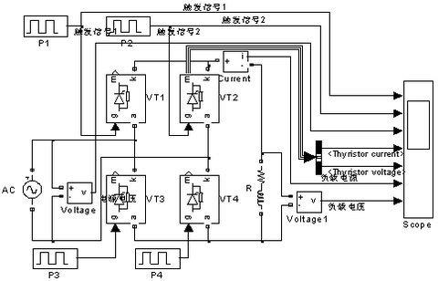 基于matlab的单相桥式整流电路研究