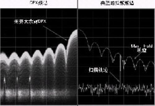 荧光频谱显示电路图