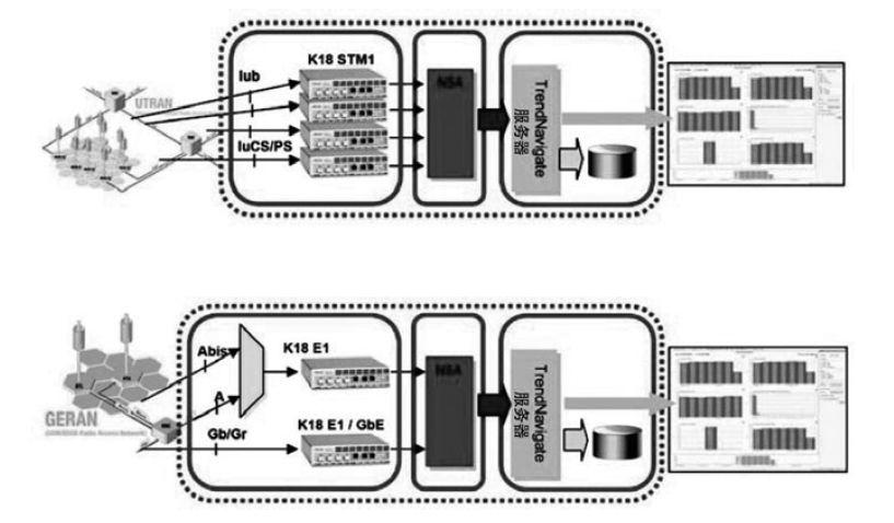 1链路)或增加处理电路板
