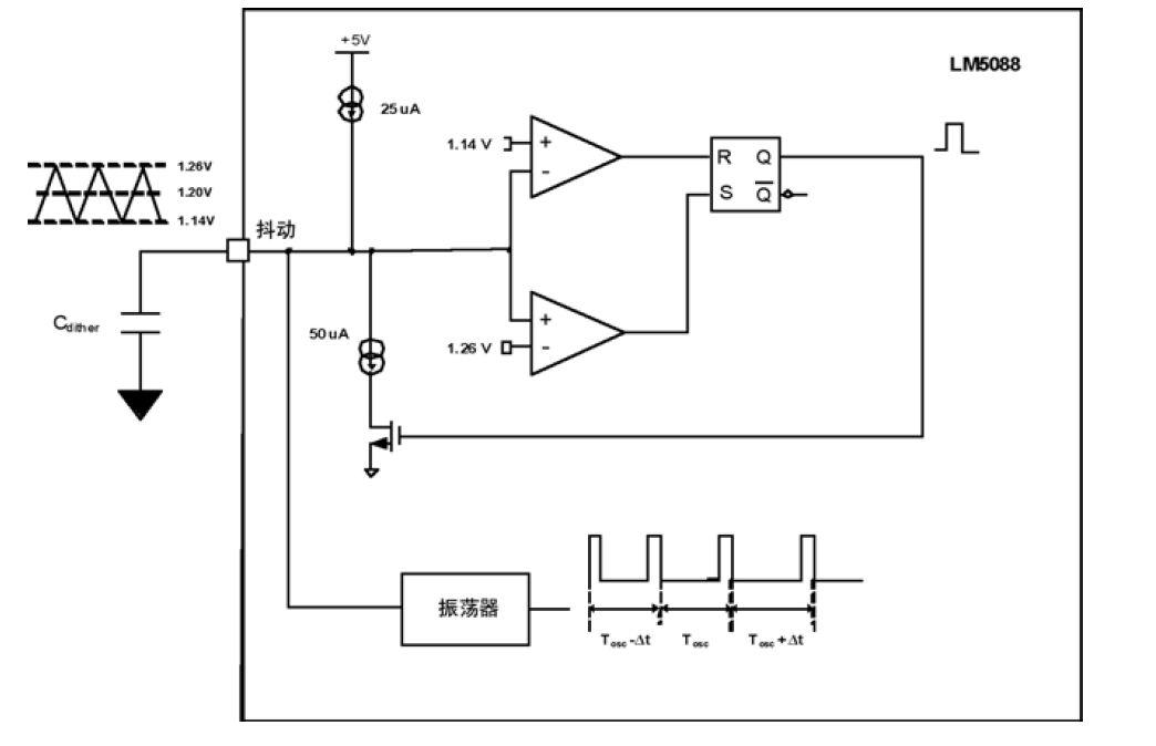 抖动电路的功率转换器的传导发射(在正输入电源线上)