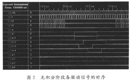 l ccd 驱动时序电路的要求及实现    1 .