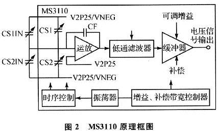 ms3110主要由电容补偿电路