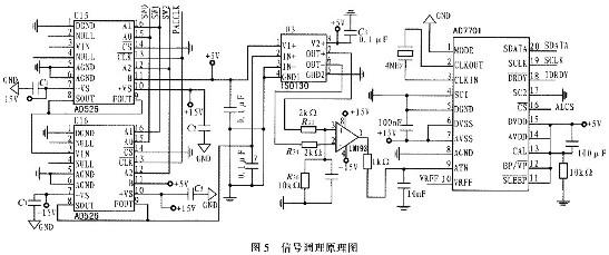 放大电路采用由两片ad526构成的程控放大电路(pga)和