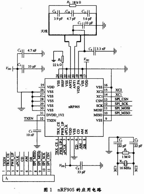nrf905的应用电路如图1所示,nrf905外围元件均采用贴片封装形式.