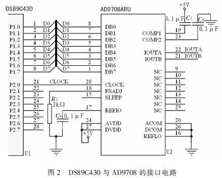 它与ad9708组成的差动放大电路如图3所示