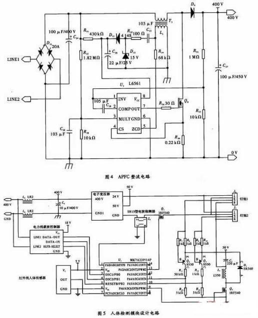 采用直流400 V母线的供电方式,即输入的220 V交流电压先进入APFC方式整流滤波电路输出直流电,再通过直流母线连到各个照明单元中的DC/DC电子降压器,最后输出满足驱动大功率射灯及LED灯组需要的直流电压。这种方法的优点是利用一台高效率的APFC电路对交流220 V电压进行整流后获得约400 V直流电压,因此,在N个照明单元组成的照明系统中只存在1个APFC电路工作频率,减少了电磁干扰。由于母线上传输的是直流电流,因此线路上只存在电阻损耗,克服了线路电感上的压降,可长距离传送电能。通过电力线载波