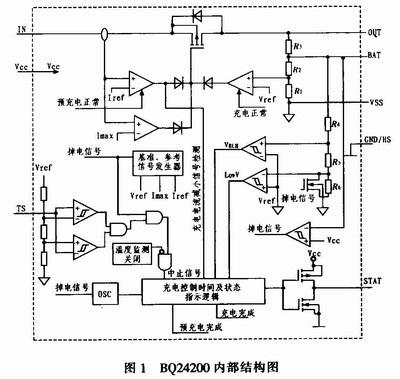 基于bq24200的太阳能供电电源设计
