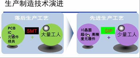 深圳(国际)集成电路技术创新与应用展览会&rdquo